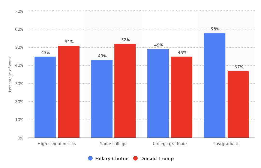 特朗普主义之下的美国政党重组和保守主义重塑