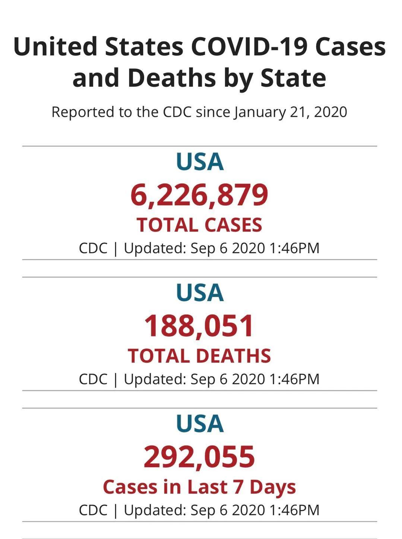 评罗文《美国CDC更正新冠死亡人数》一文的数据真实性