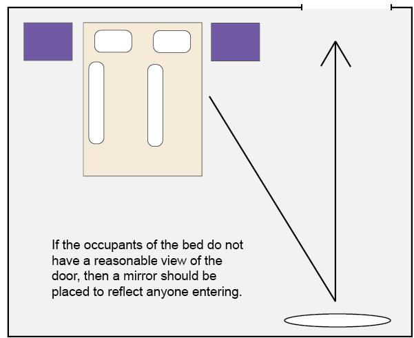 Feng Shui Bedroom Tips And Guide How To Organize Your. Mirror Opposite Bedroom Door Feng Shui   Bedroom Style Ideas