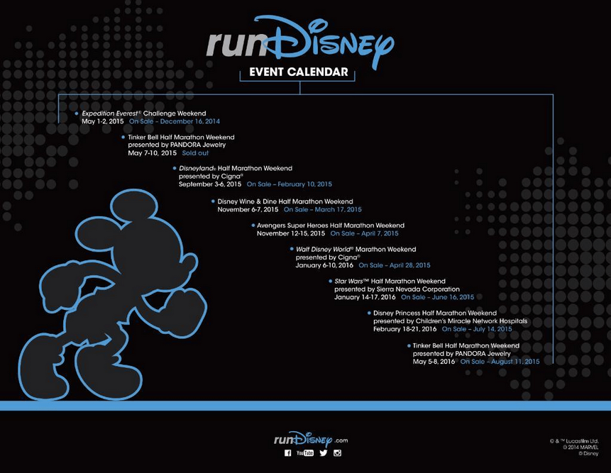 The 2015-2016 runDisney Event Dates Have Been Released!