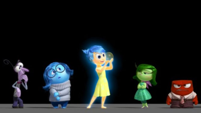 """The Faces of Disney's """"Inside Out"""" Emotions."""