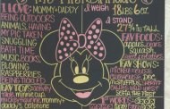 Add an Extra Touch of Magic To Your Little One's Big Day with Disney Themed Birthday Boards