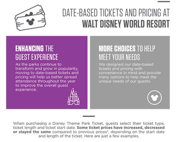 New Date Based Tickets Releases today - Details here 2