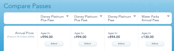 Magic Bands, Annual Pass, and Parking Rates all Raised Today 2