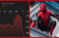 Sony Stocks Drop After News of Disney-Sony Spider-Man Split