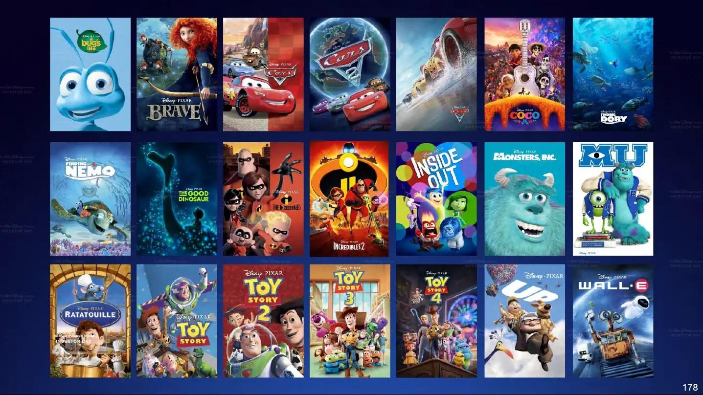 Pixar Elokuvat