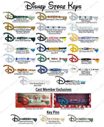 Take A Look At The Disney Store Keys Collection 1