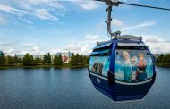 Disney World Transportation Options at Reopening