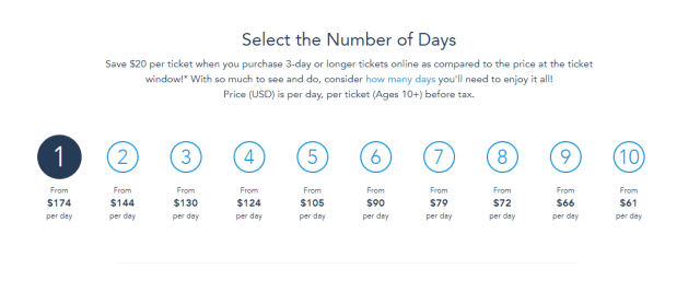 Disney World slowly raising Theme Park Ticket Pricing 4