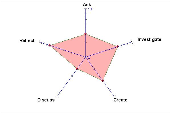 radar_plot