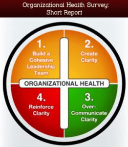 Organizational_Health