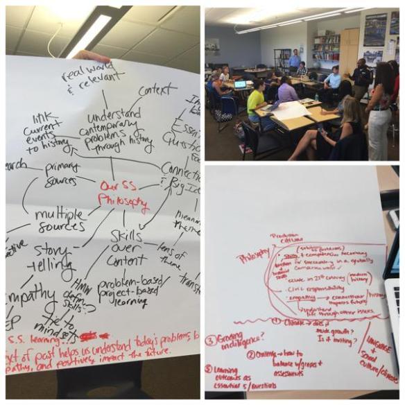 social studies R & D