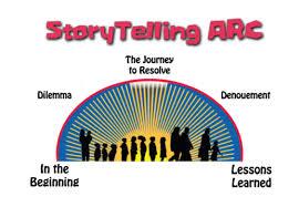 storytelling arc