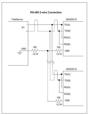FS870073 – BAC MSTP  Chipkin Automation Systems