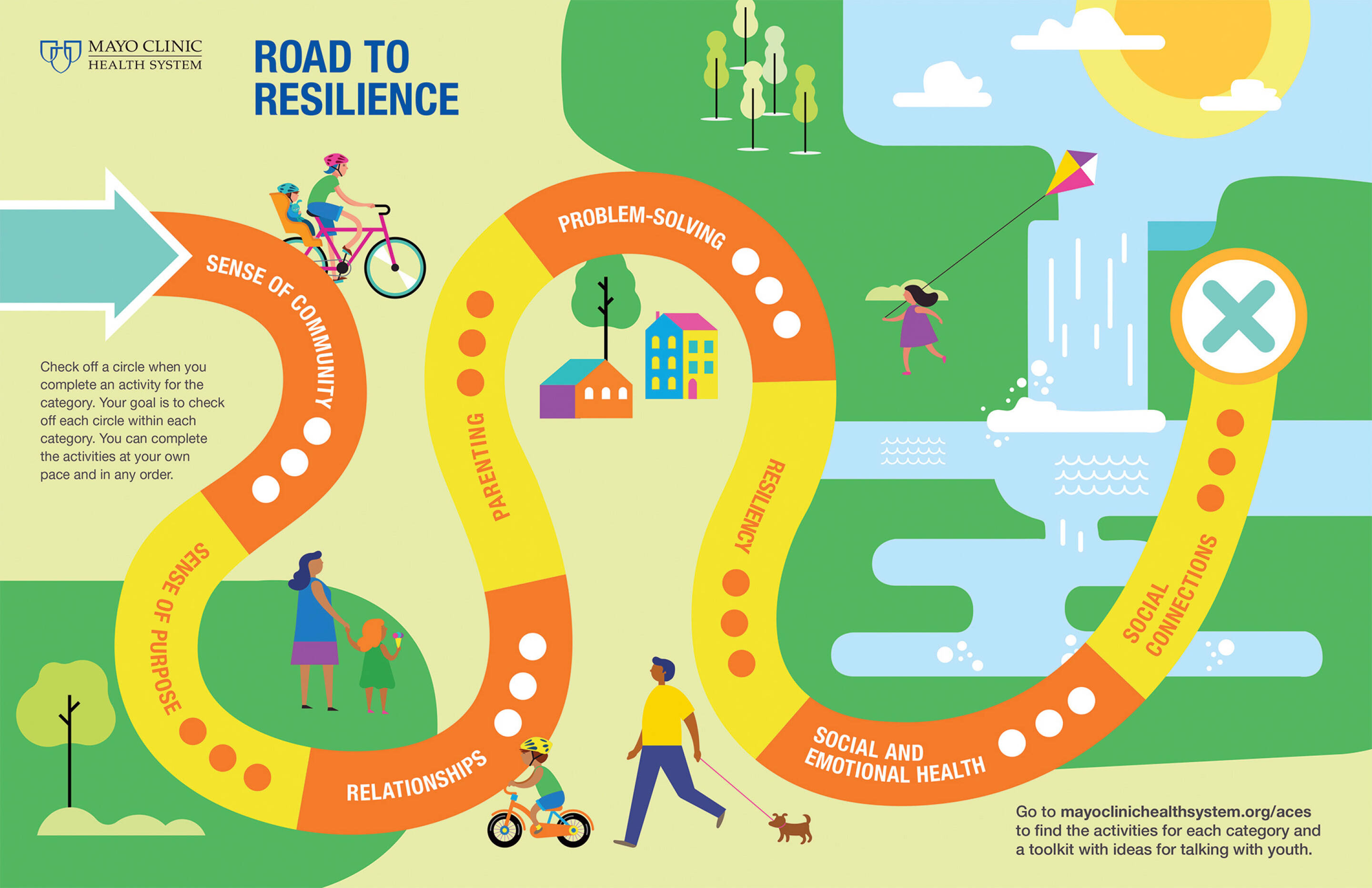 Road To Resilience Raising Healthy Kids