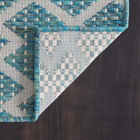 Why Polypropylene Rugs are Homeowners Favorite