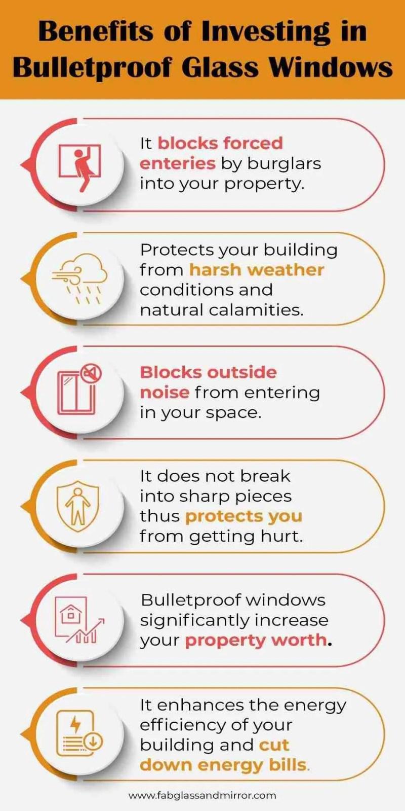 e3dr4 Bulletproof Glass Windows