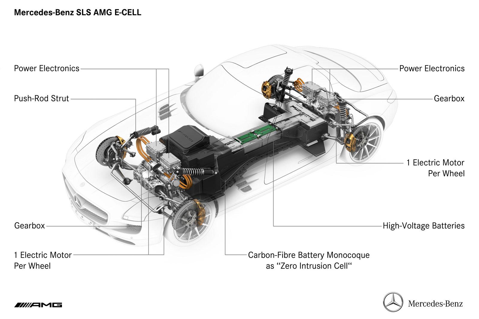 Tesla Model S Engine Diagram