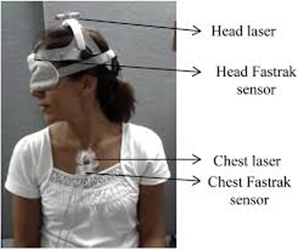 Joint Position Sense Error in People With Neck Pain
