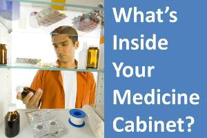 What's Inside the Average American Medicine Cabinet?  And What Should Be.