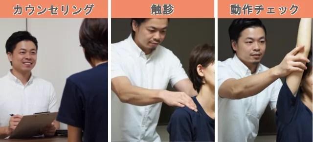 カウンセリング・検査で頭痛の原因を見極める