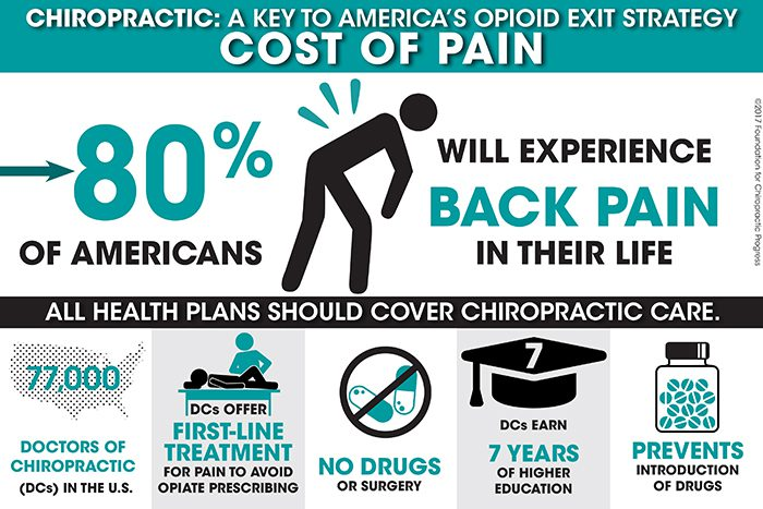 lower back pain treatment el paso, tx.