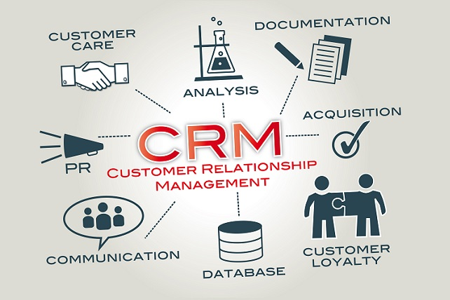 Integrate Landing page with CRM