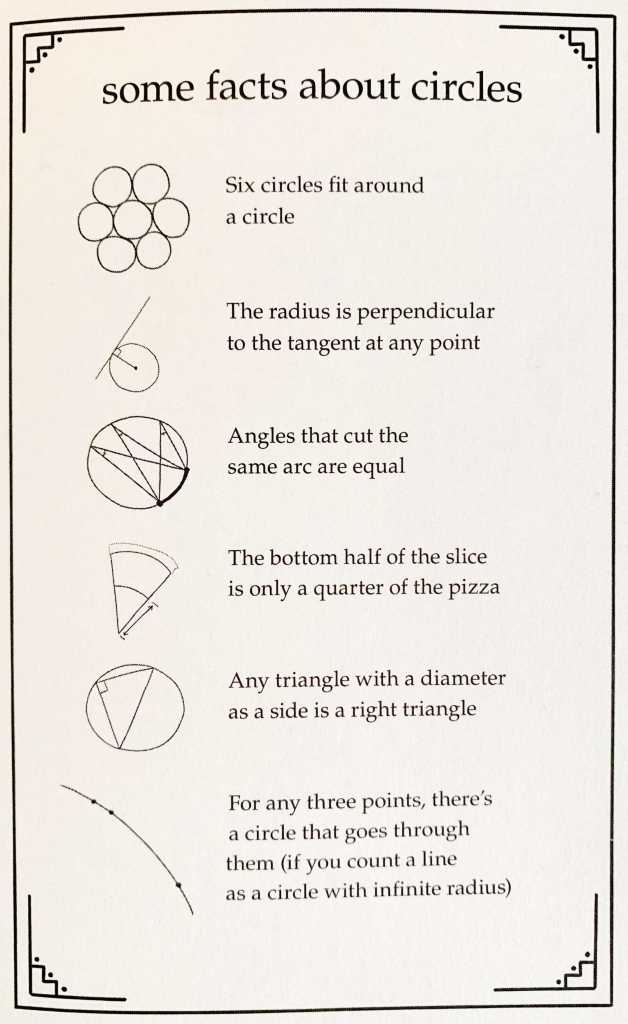 Math Without Numbers Circle Facts