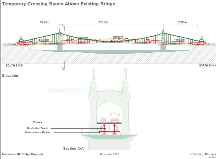 Temporary Crossing plan - Foster & Partners 1