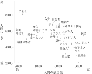 fig02-01