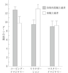 figure04-01