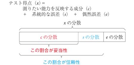 figure1-2