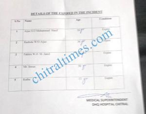 died persons list in hotel incident in chitral