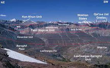 Heritage trails of Chitral