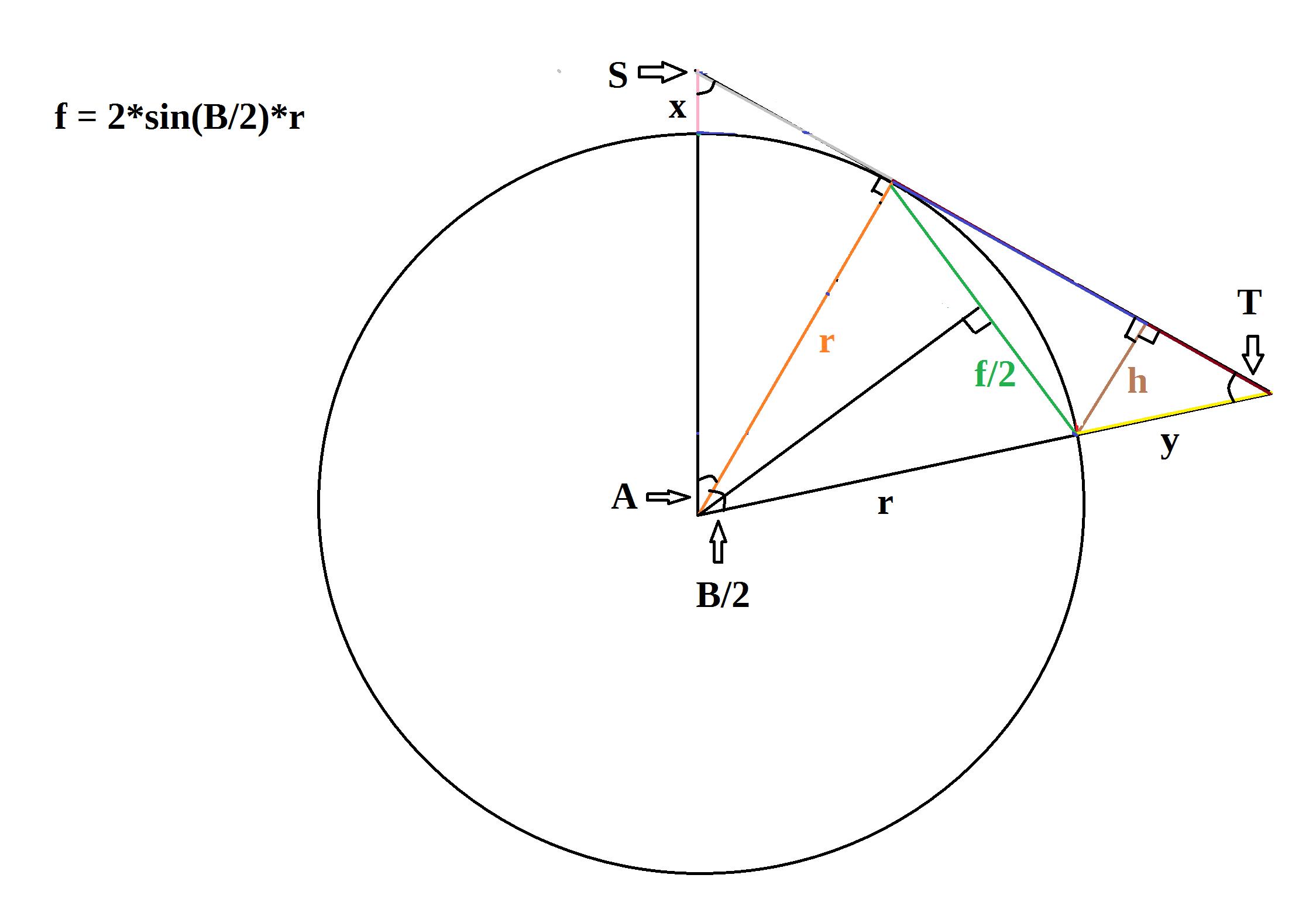Equation Radius Of An Arc