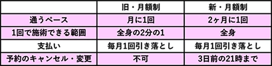 キレイモ町田の体験レポ【最新料金プラン・効果・予約】