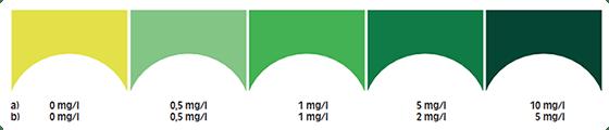 Bảng so màu Test NH3/NH4 nước Sera