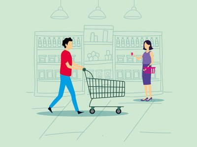 Horario de supermercados 1 de mayo 2020