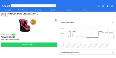 La herramienta Knasta permite comparar precios y ver el historial de cada producto