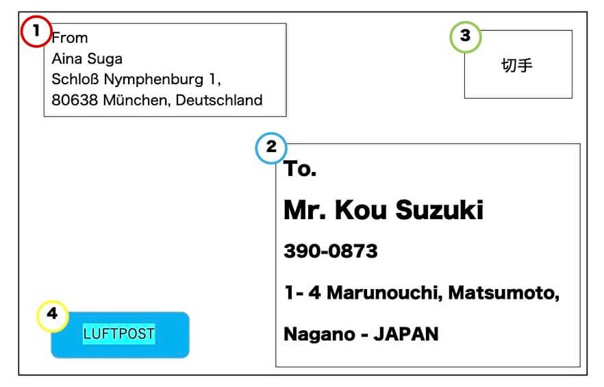ドイツから日本へ_手紙