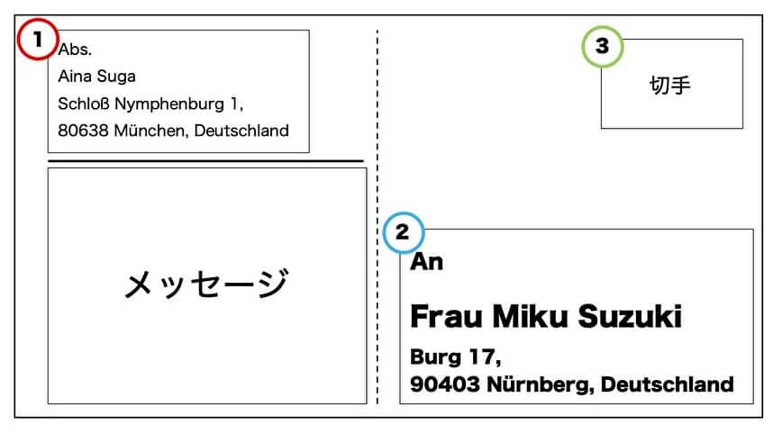ドイツからドイツへ_ポストカード