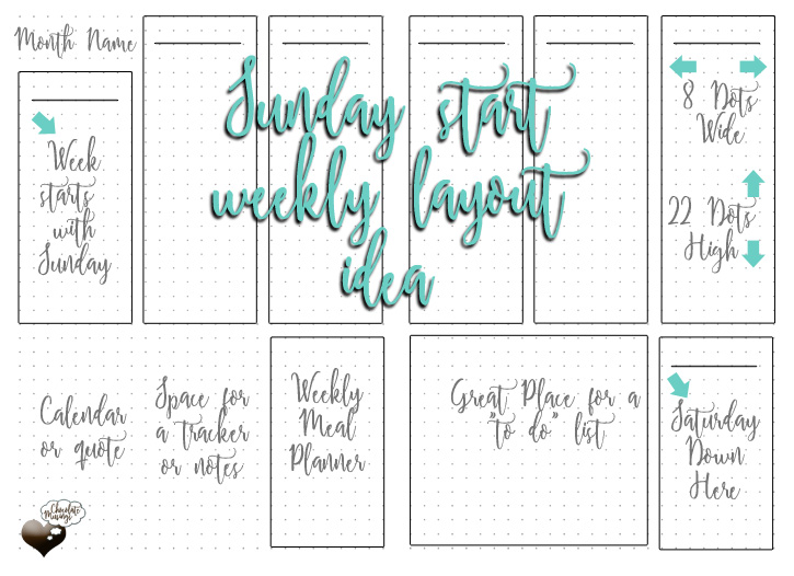 Weekly Vertical Bullet Journal Layout - Sunday week start