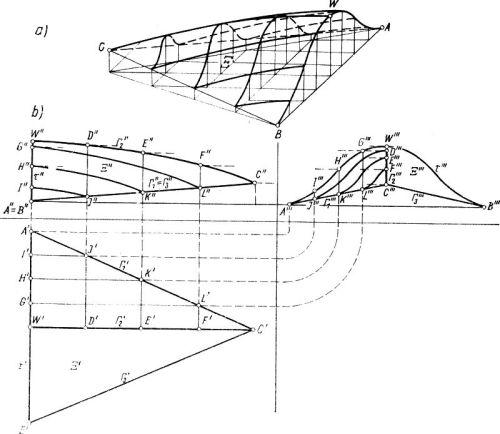 Płat powierzchni klinowej, rozpięty nad trójkątnym rzutem