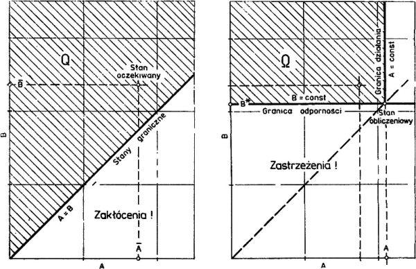 Murzewski Bezp-Niez
