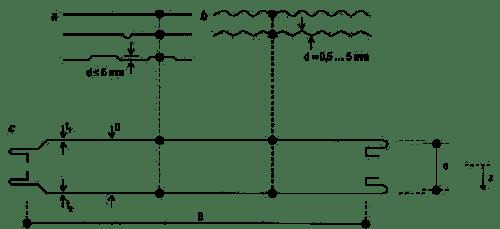 Rys.4a Model obliczeniowy płyty warstwowej lekkoprofilowanej