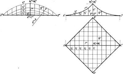 Tworzenie powierzchni translacyjnej przez równoległe przesunięcie łuku okręgu