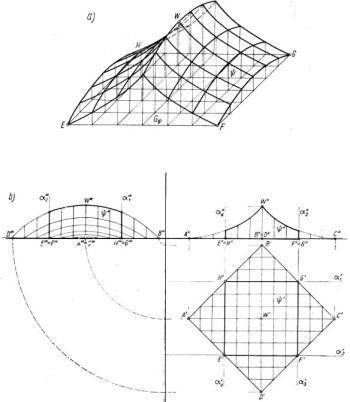 Konstrukcje geometryczne prowadzące do wydzielenia płata powierzchni translacyjnej,