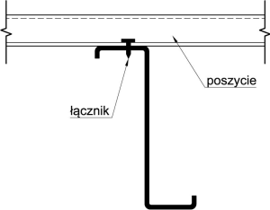 PN-EN Mocowanie blachy