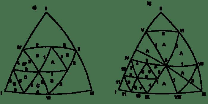 Podział trójkątów równobocznych metodą Fullera