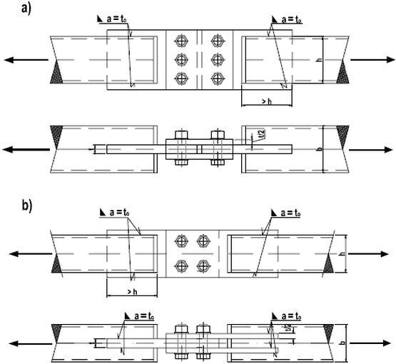 Kratownice RHS montażowe 2